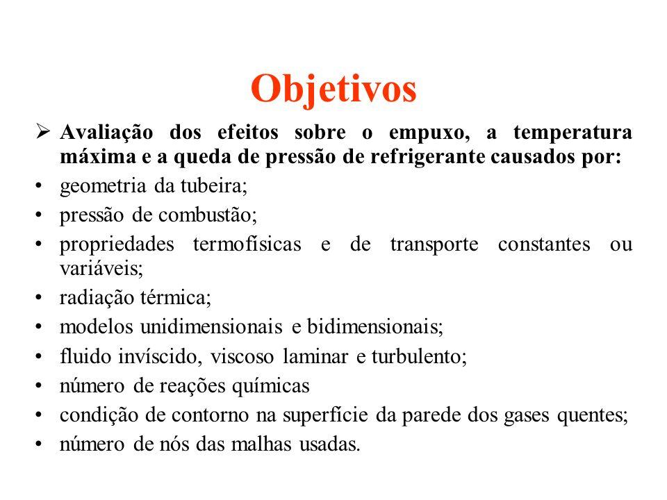 Objetivos Avaliação dos efeitos sobre o empuxo, a temperatura máxima e a queda de pressão de refrigerante causados por: