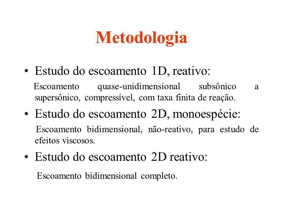 Metodologia Estudo do escoamento 1D, reativo: