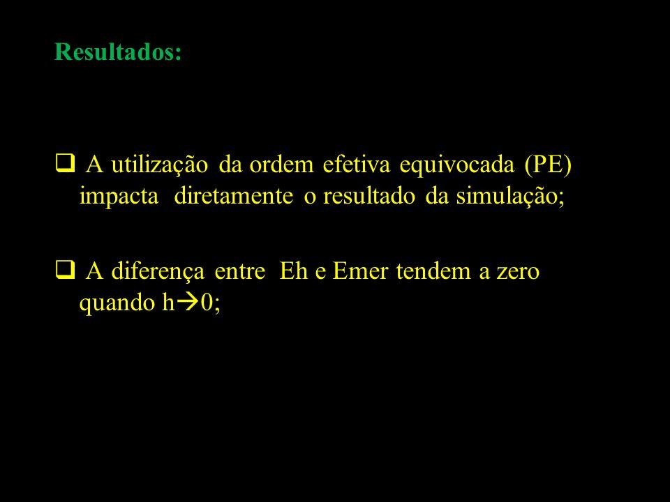 Resultados: A utilização da ordem efetiva equivocada (PE) impacta diretamente o resultado da simulação;