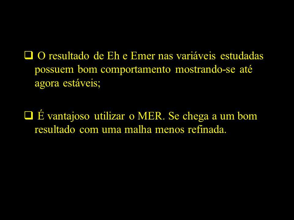 O resultado de Eh e Emer nas variáveis estudadas possuem bom comportamento mostrando-se até agora estáveis;