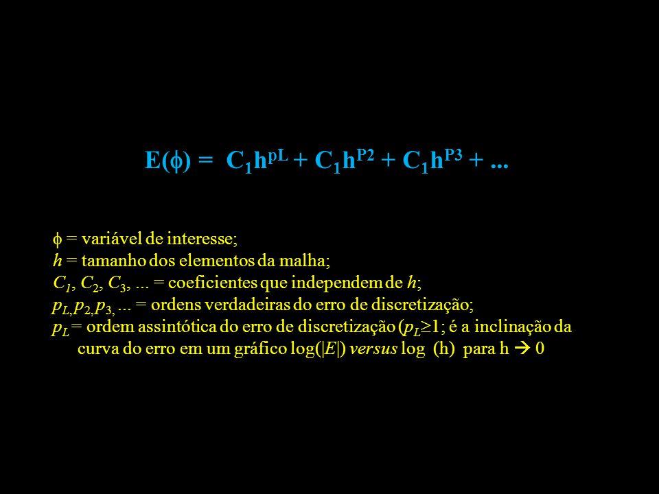 E() = C1hpL + C1hP2 + C1hP3 + ...  = variável de interesse;