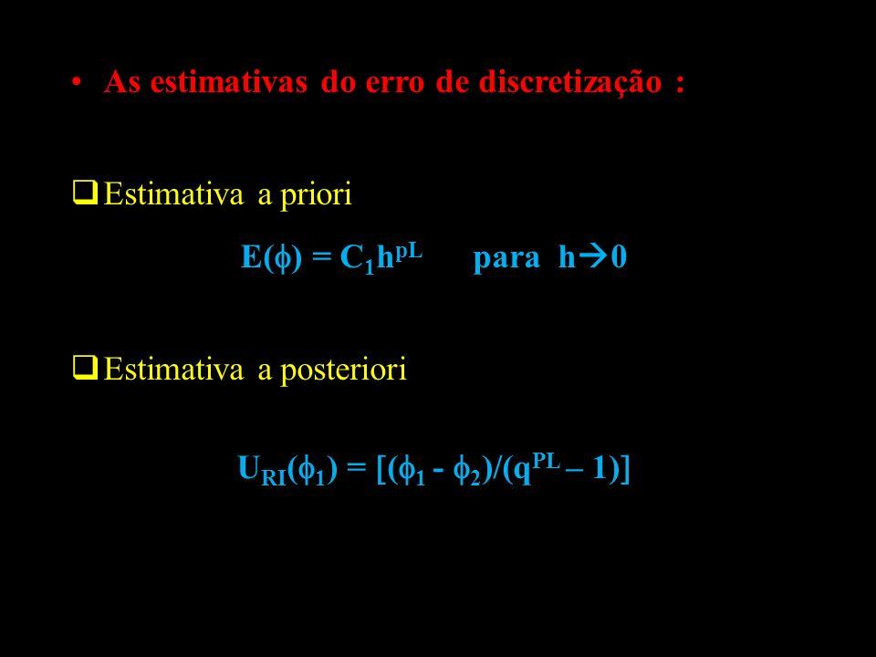 URI(1) = (1 - 2)/(qPL – 1)