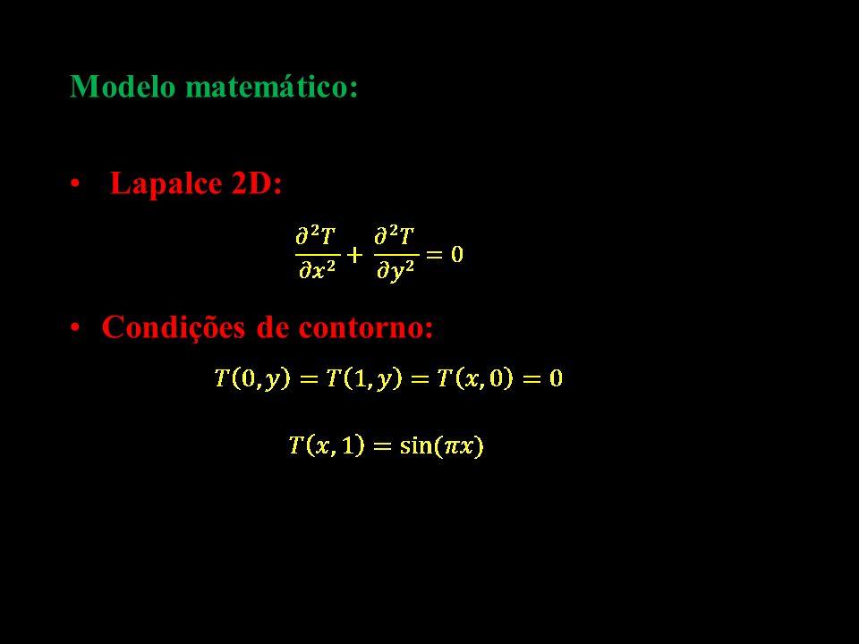 Modelo matemático: Lapalce 2D: Condições de contorno: