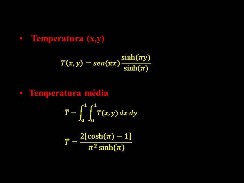 Temperatura (x,y) Temperatura média