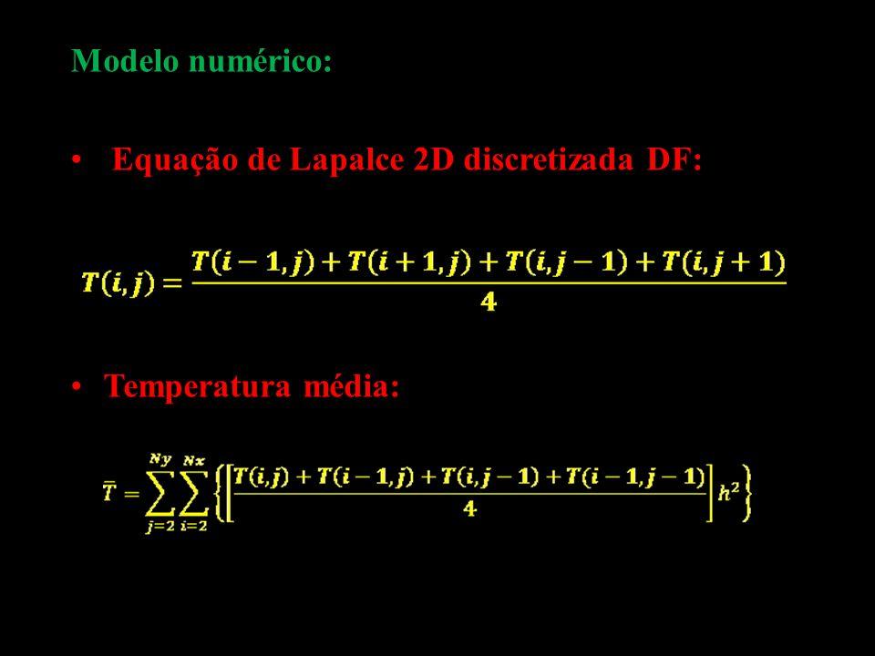 Modelo numérico: Equação de Lapalce 2D discretizada DF: Temperatura média: