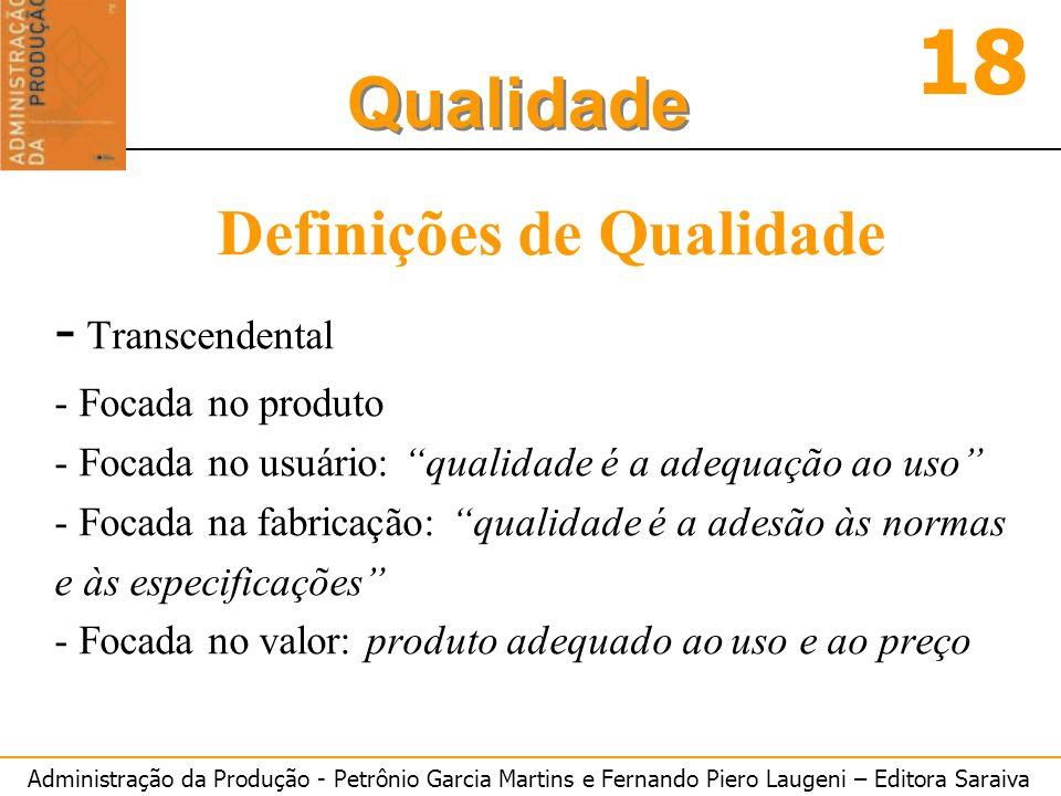 Definições de Qualidade - Transcendental - Focada no produto - Focada no usuário: qualidade é a adequação ao uso - Focada na fabricação: qualidade é a adesão às normas e às especificações - Focada no valor: produto adequado ao uso e ao preço