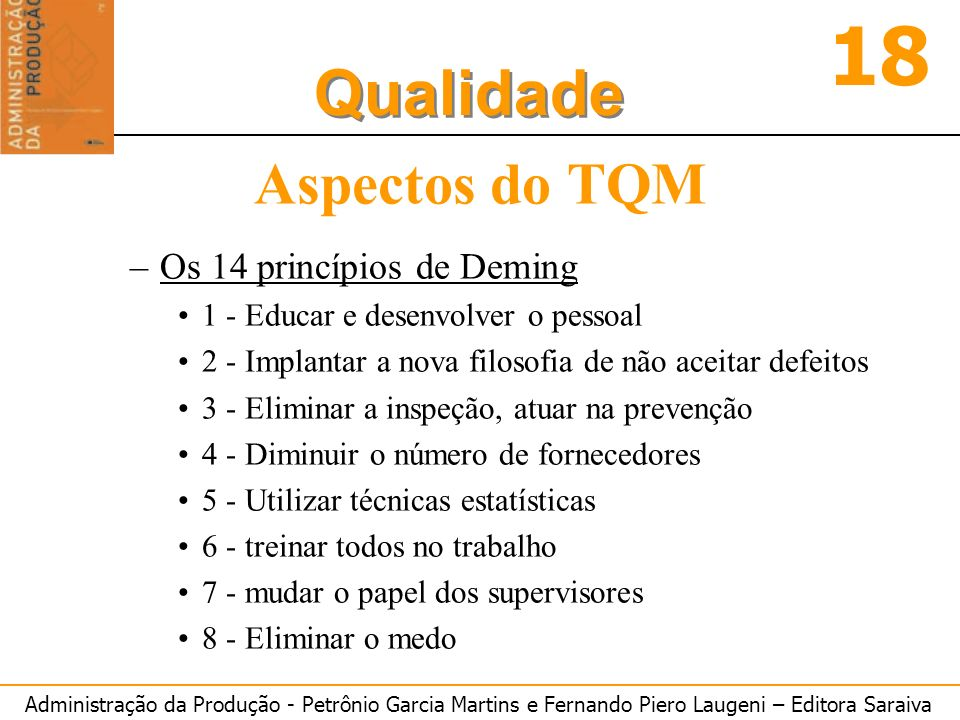 Aspectos do TQM Os 14 princípios de Deming