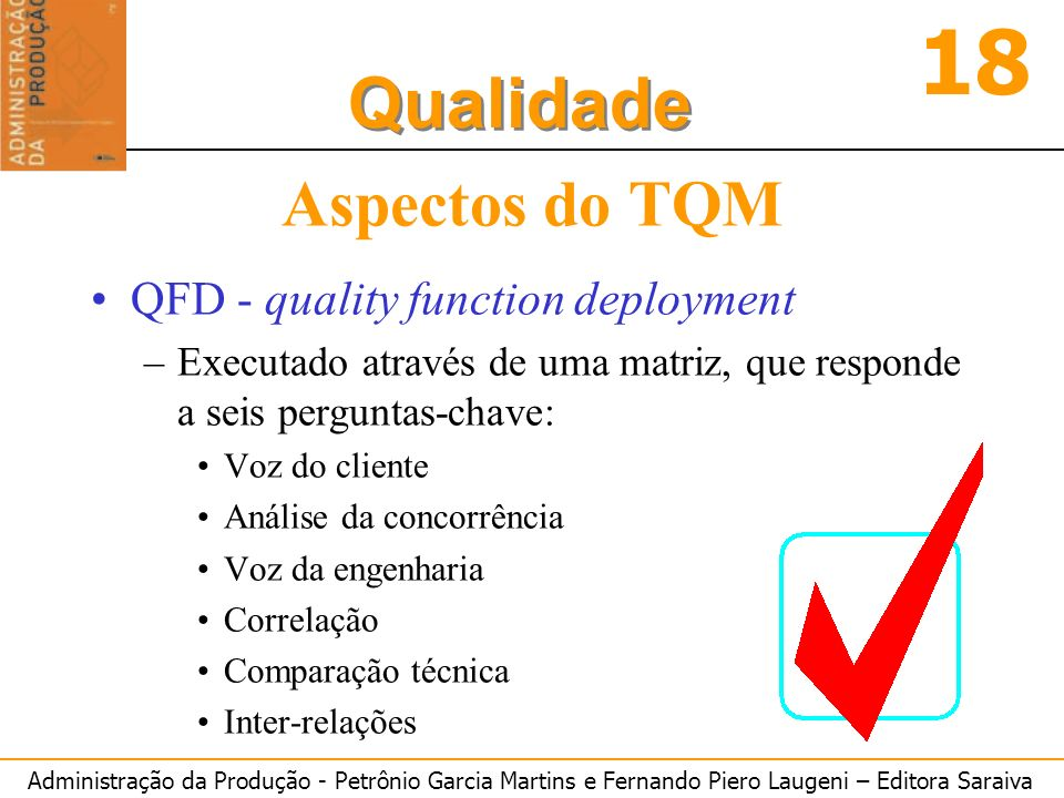 Aspectos do TQM QFD - quality function deployment