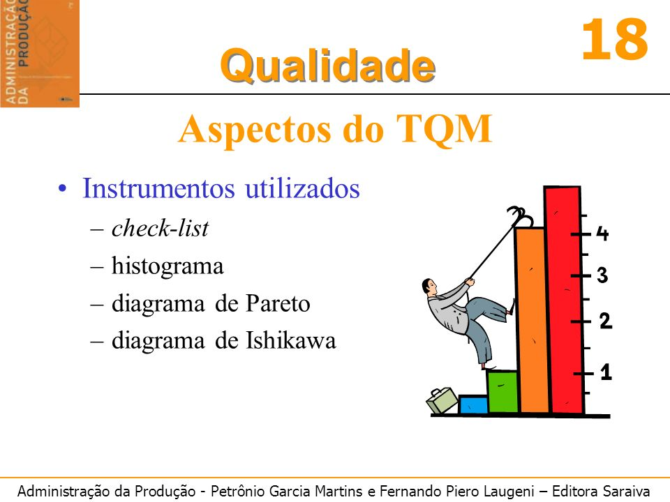 Aspectos do TQM Instrumentos utilizados check-list histograma