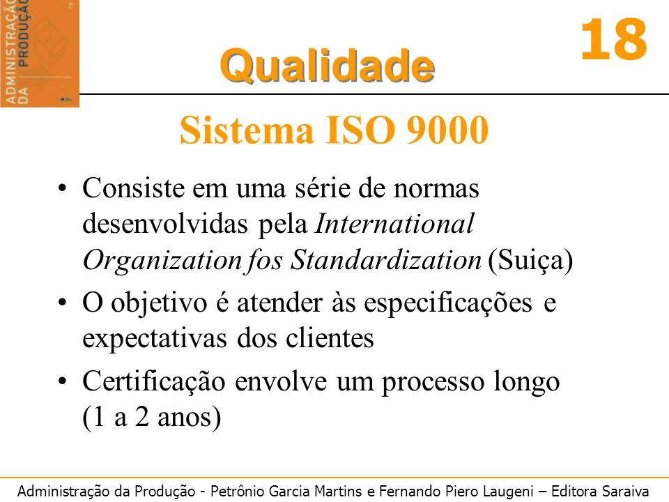 Sistema ISO 9000 Consiste em uma série de normas desenvolvidas pela International Organization fos Standardization (Suiça)