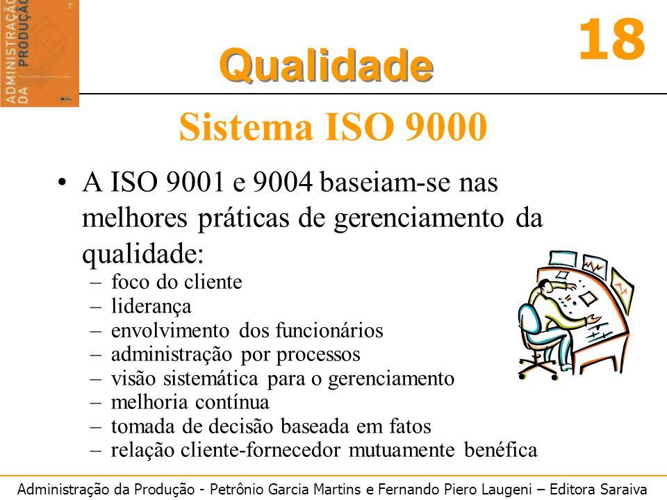 Sistema ISO 9000 A ISO 9001 e 9004 baseiam-se nas melhores práticas de gerenciamento da qualidade: foco do cliente.