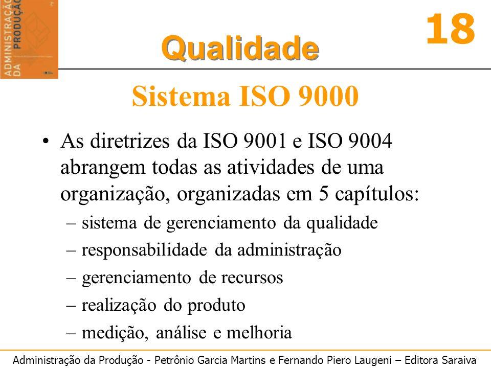 Sistema ISO 9000 As diretrizes da ISO 9001 e ISO 9004 abrangem todas as atividades de uma organização, organizadas em 5 capítulos: