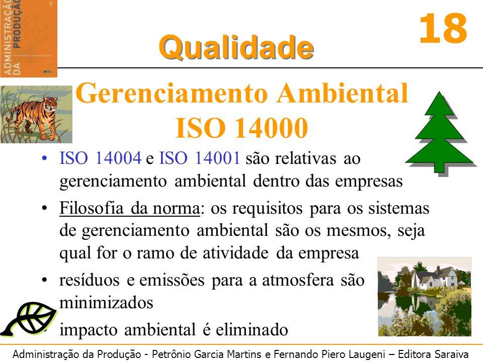 Gerenciamento Ambiental ISO 14000
