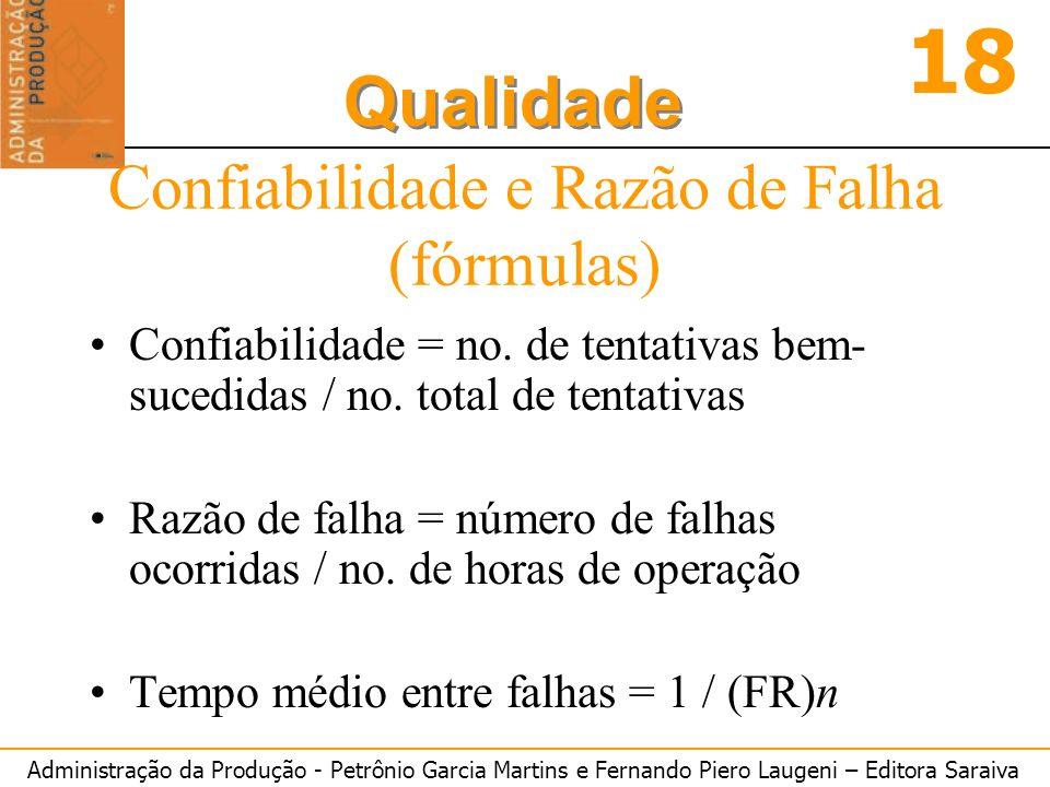 Confiabilidade e Razão de Falha (fórmulas)