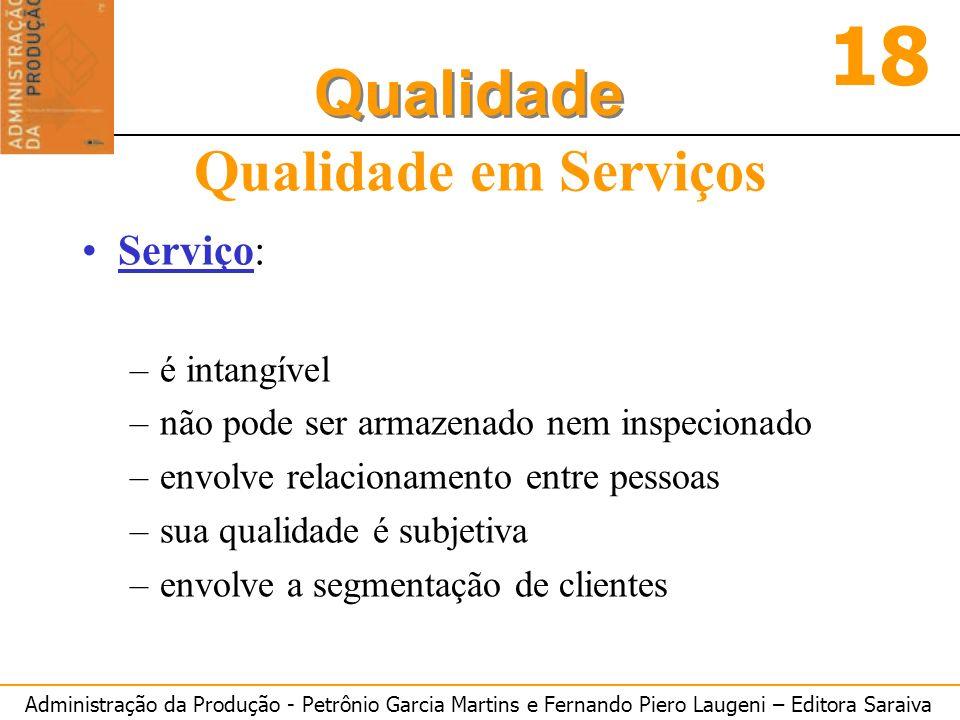 Qualidade em Serviços Serviço: é intangível