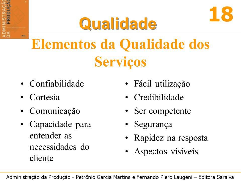 Elementos da Qualidade dos Serviços