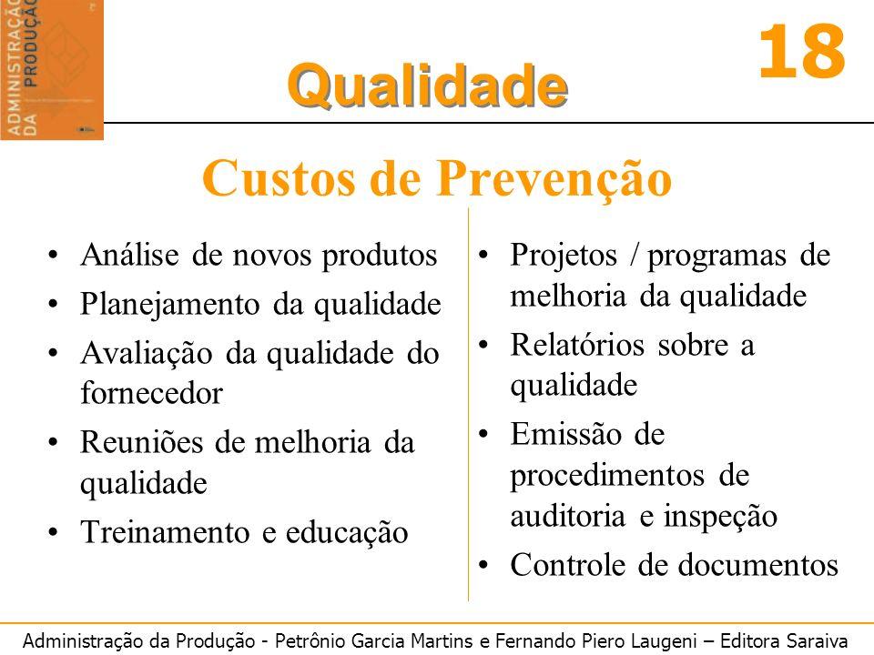 Custos de Prevenção Análise de novos produtos