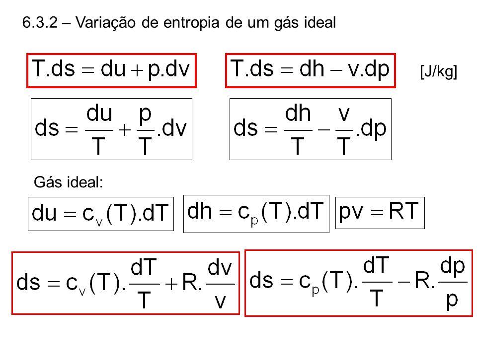 6.3.2 – Variação de entropia de um gás ideal
