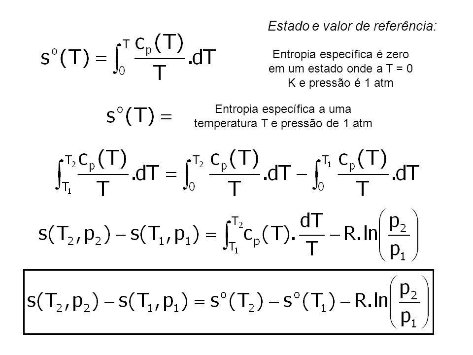 Entropia específica a uma temperatura T e pressão de 1 atm