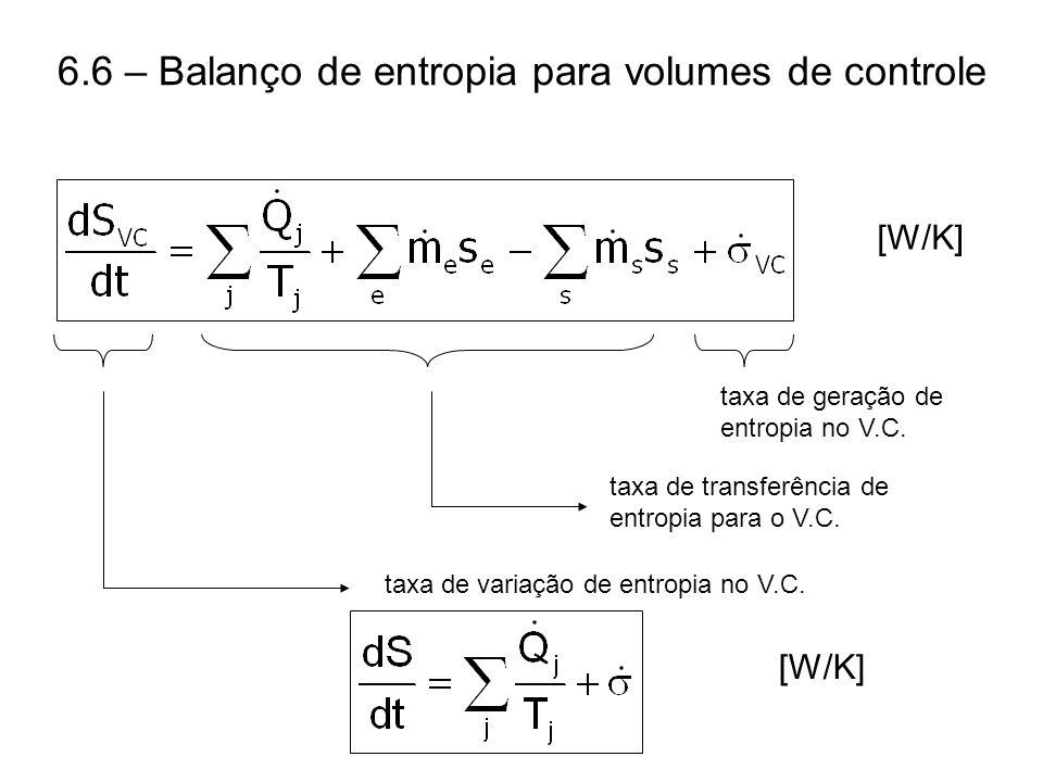 6.6 – Balanço de entropia para volumes de controle