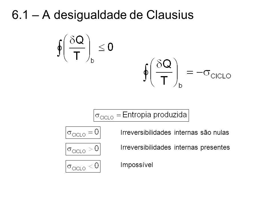 6.1 – A desigualdade de Clausius