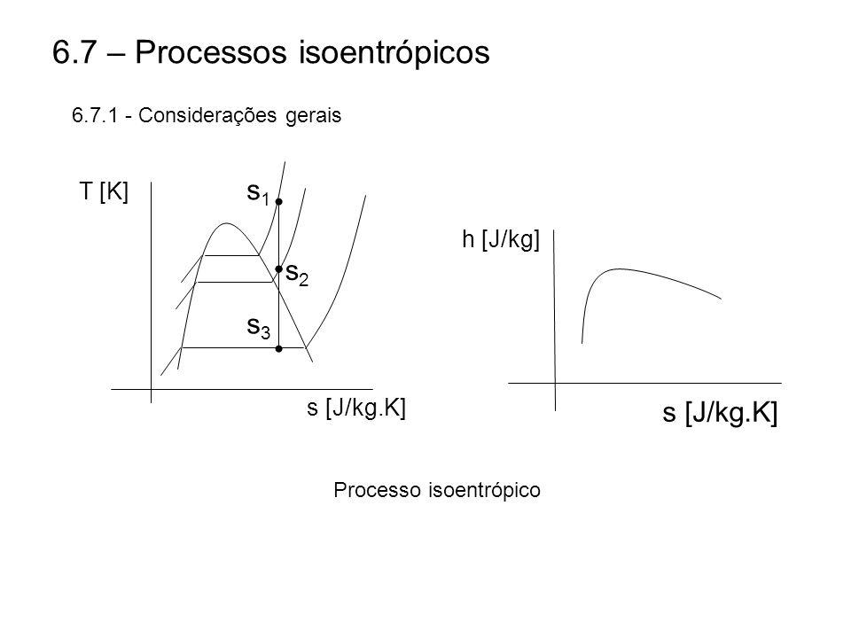 6.7 – Processos isoentrópicos