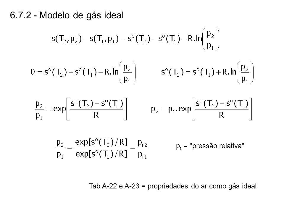 6.7.2 - Modelo de gás ideal pr = pressão relativa