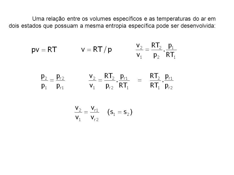Uma relação entre os volumes específicos e as temperaturas do ar em dois estados que possuam a mesma entropia específica pode ser desenvolvida: