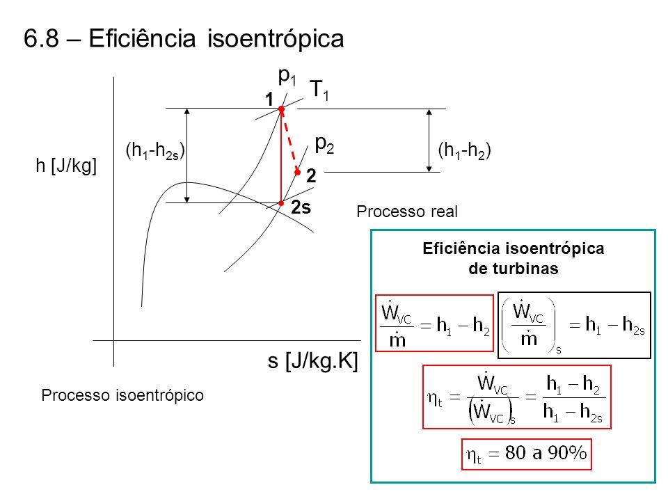 6.8 – Eficiência isoentrópica