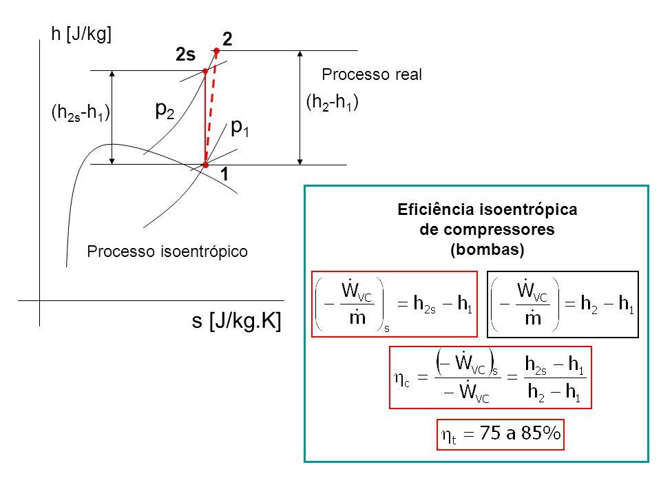 Eficiência isoentrópica de compressores (bombas)