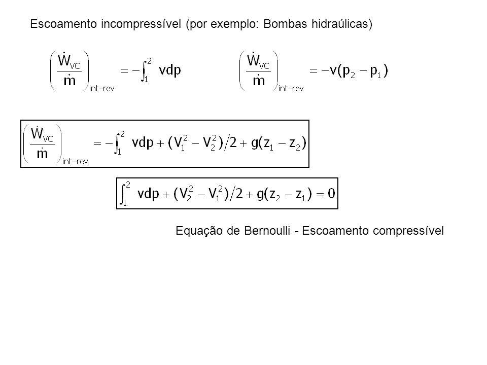 Escoamento incompressível (por exemplo: Bombas hidraúlicas)