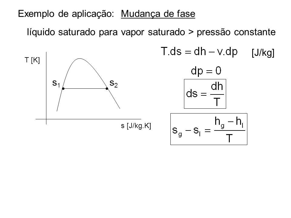 Exemplo de aplicação: Mudança de fase