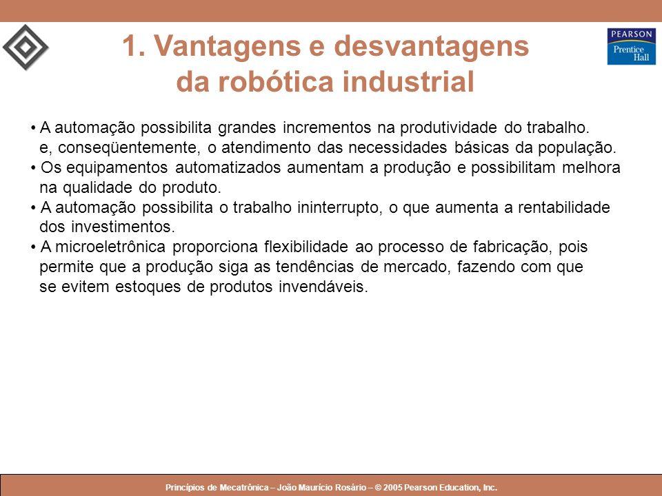 1. Vantagens e desvantagens da robótica industrial