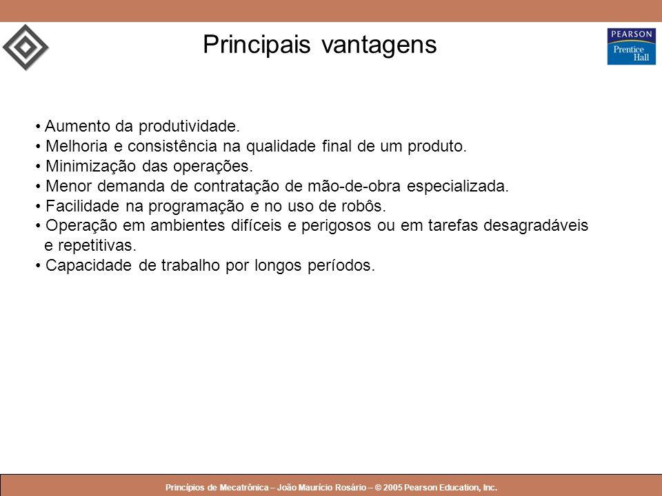 Principais vantagens • Aumento da produtividade.