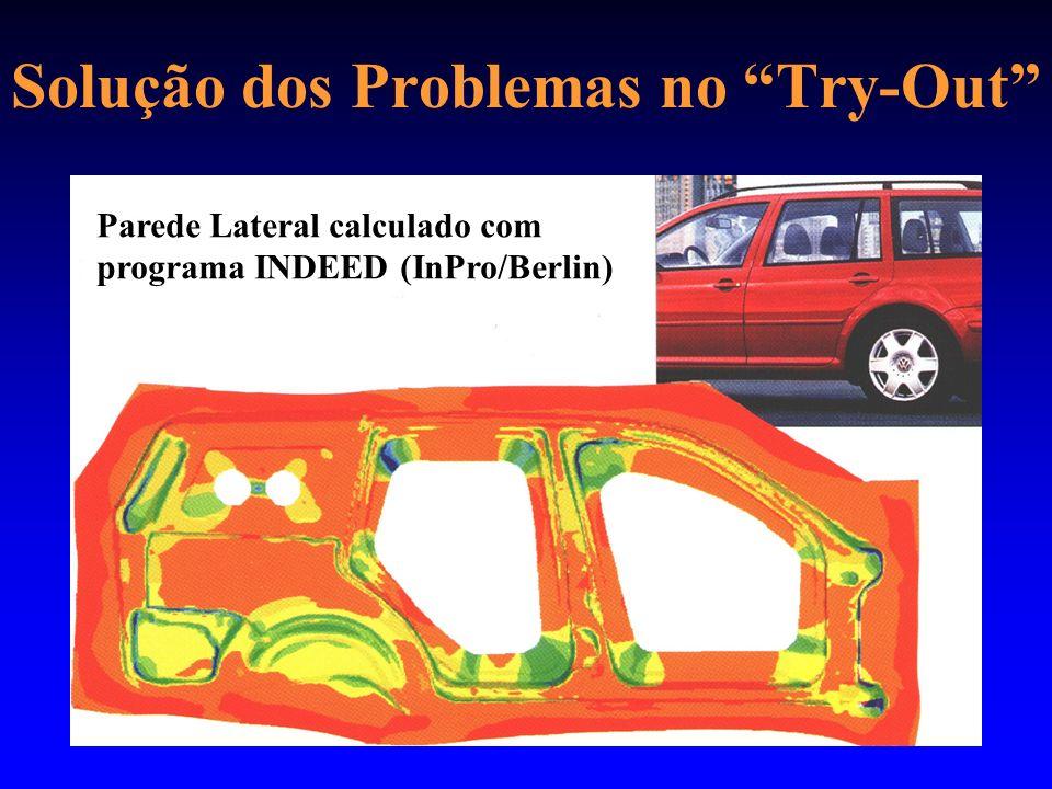 Solução dos Problemas no Try-Out