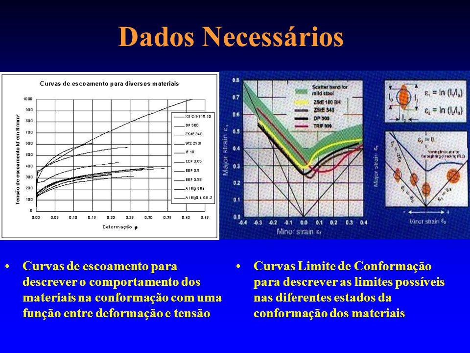 Dados Necessários Curvas de escoamento para descrever o comportamento dos materiais na conformação com uma função entre deformação e tensão.