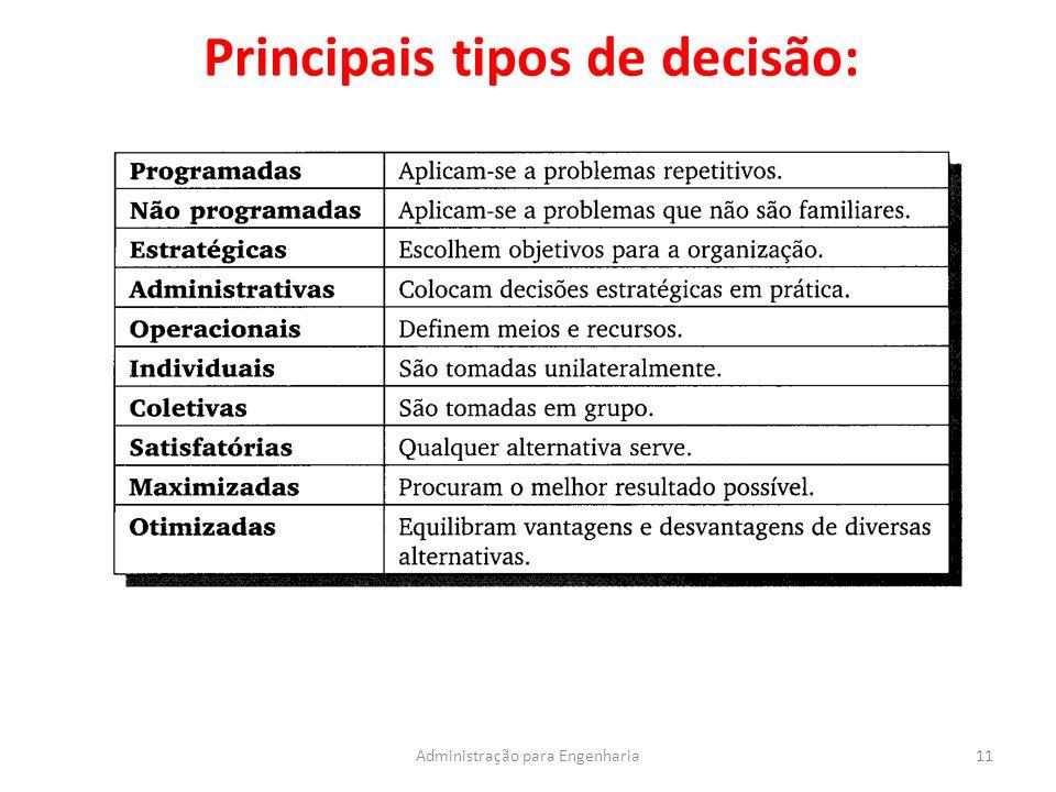 Principais tipos de decisão:
