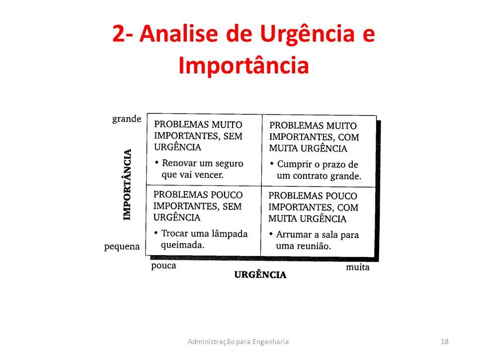 2- Analise de Urgência e Importância
