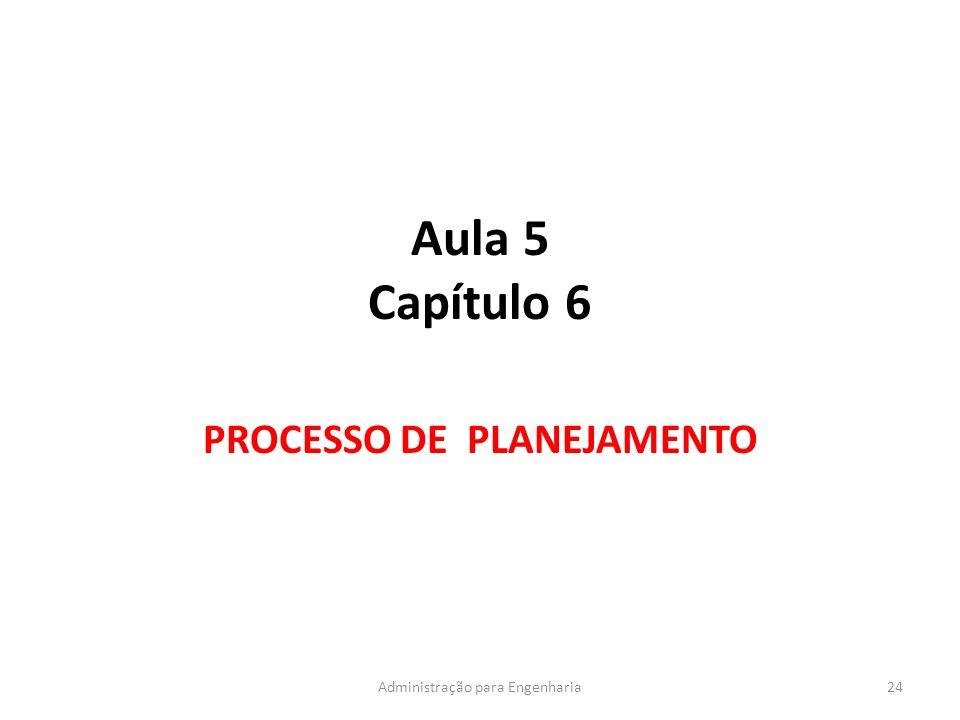 PROCESSO DE PLANEJAMENTO