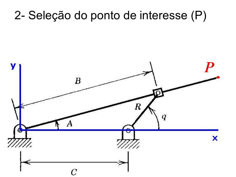 2- Seleção do ponto de interesse (P)