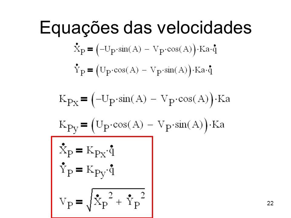 Equações das velocidades