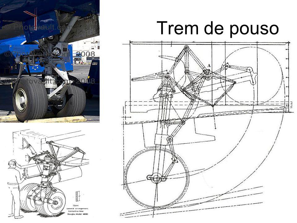 TM350-Dinâmica de Máquinas