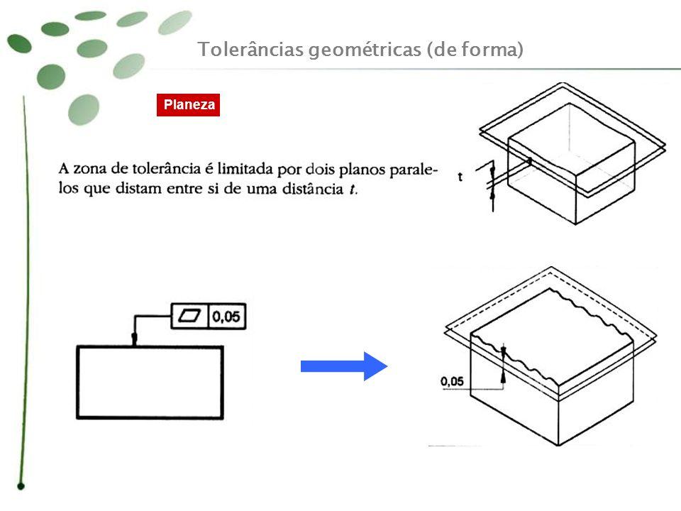 Tolerâncias geométricas (de forma)