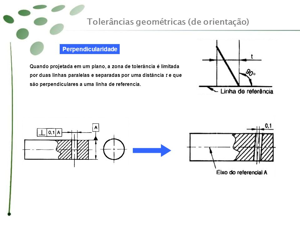Tolerâncias geométricas (de orientação)