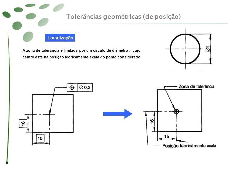 Tolerâncias geométricas (de posição)