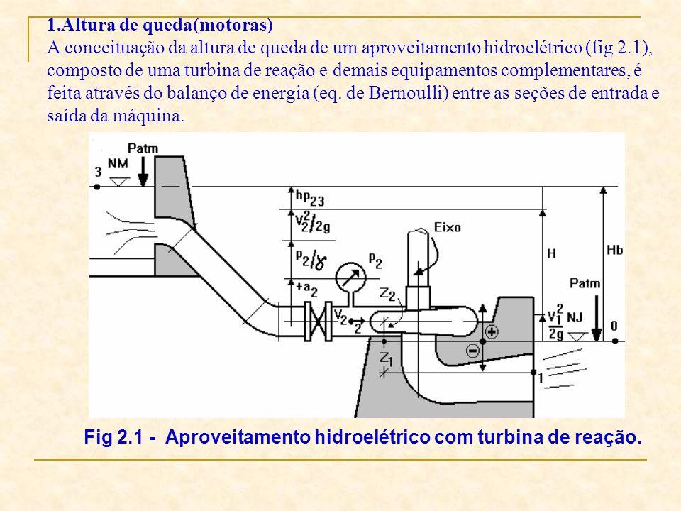 Fig 2.1 - Aproveitamento hidroelétrico com turbina de reação.