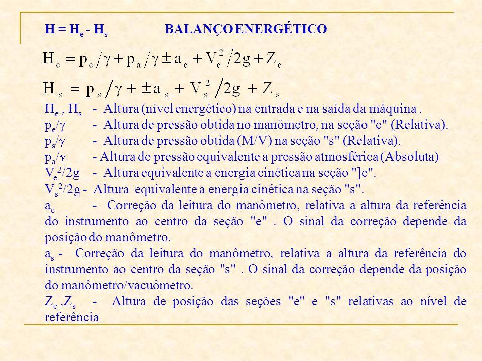 H = He - Hs BALANÇO ENERGÉTICO