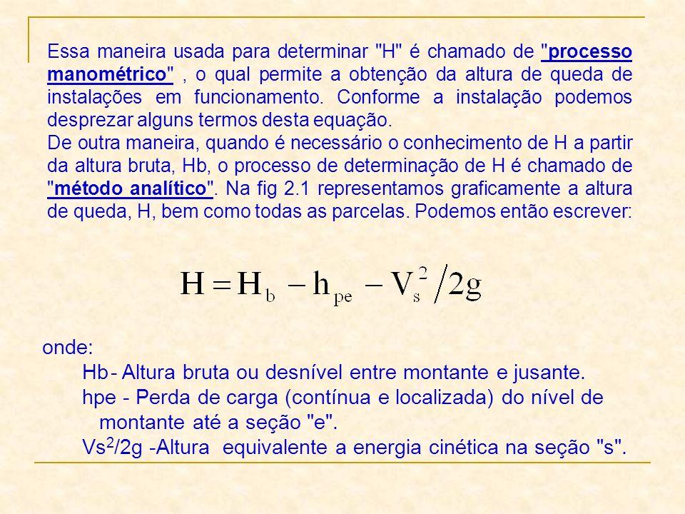 Hb - Altura bruta ou desnível entre montante e jusante.