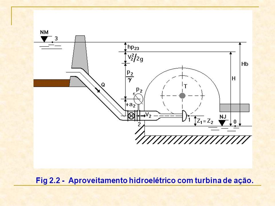 Fig 2.2 - Aproveitamento hidroelétrico com turbina de ação.