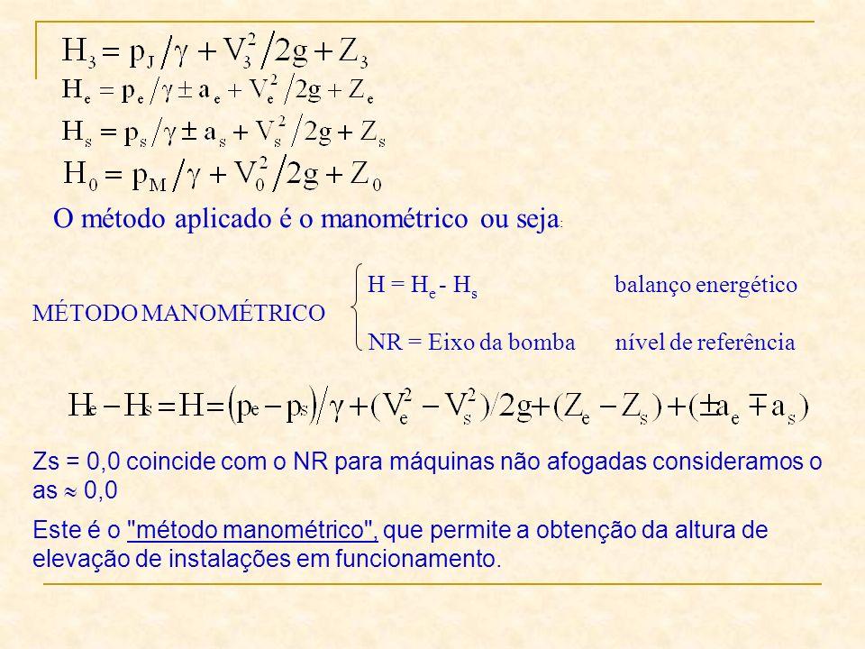 O método aplicado é o manométrico ou seja: